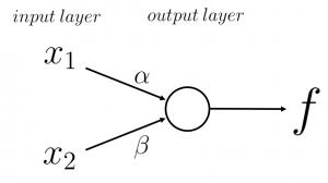ニューロン 単回帰 単層ニューラルネットワーク